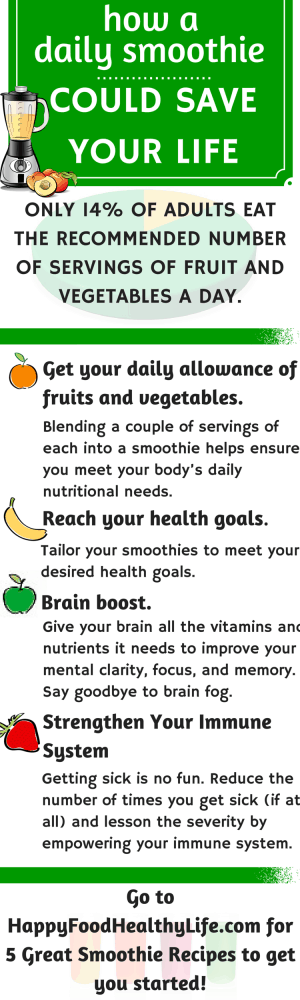 How a Daily Smoothie Could Save Your Life | www.happyfoodhealthylife.com