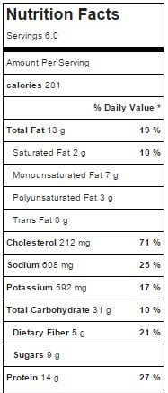 Sweet Potato Hash Nutritional Information