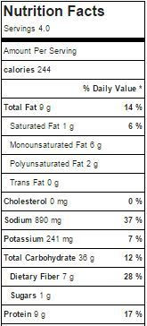 Whole Wheat Flatbread Nutritional Information | Happy Food Healthy Life